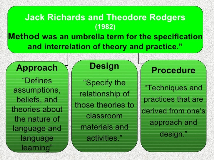 approaches and methods in language teaching richards & rodgers ebook