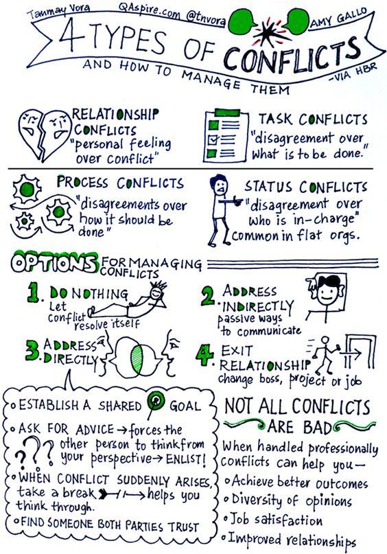 ebook mediation principles process practice