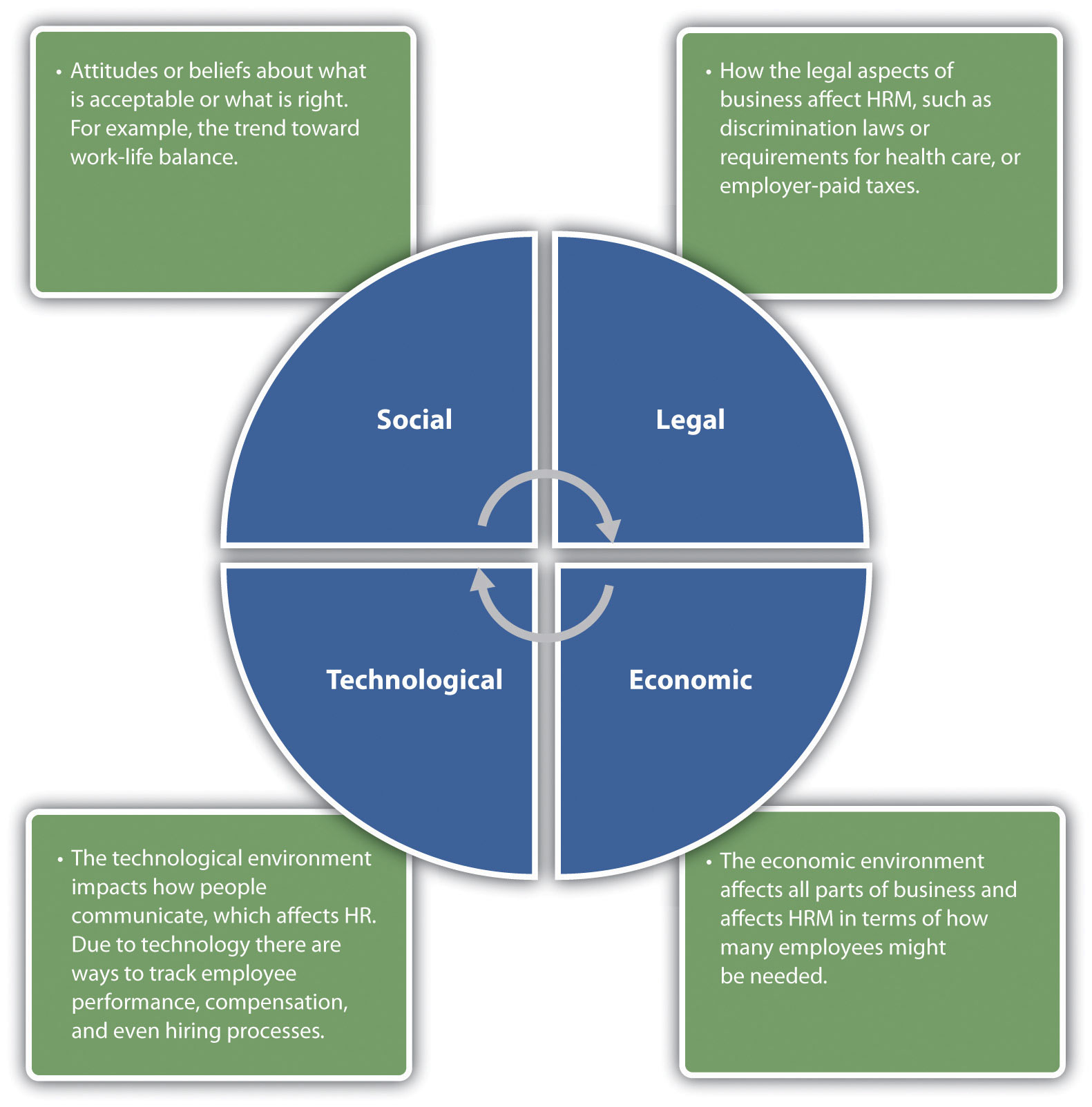 health law frameworks & contex ebook