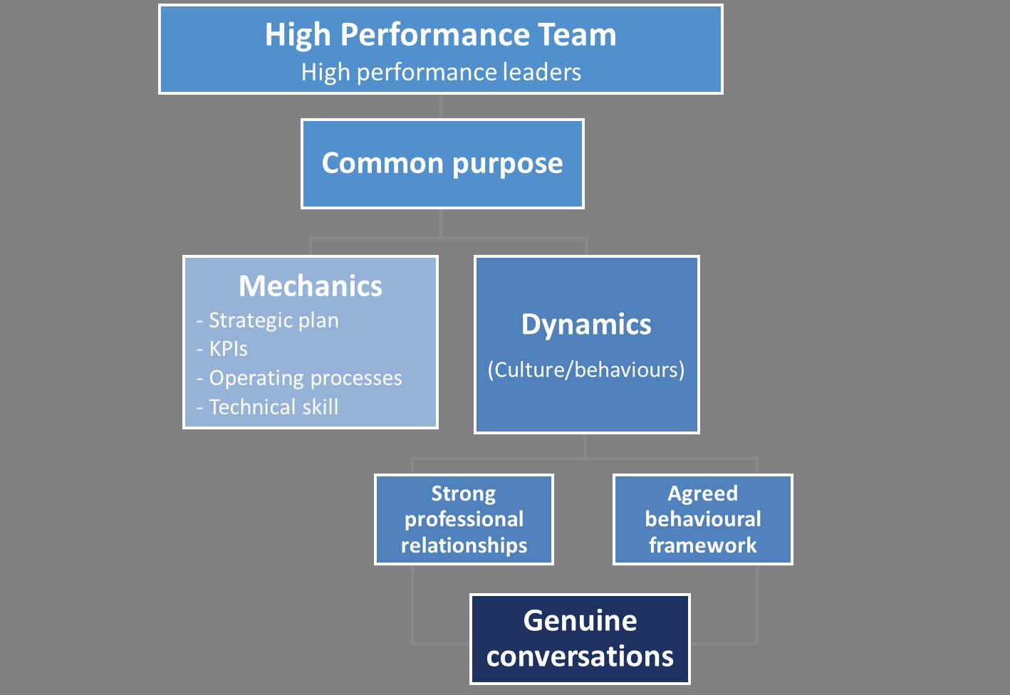 coaching for performance john whitmore ebook free