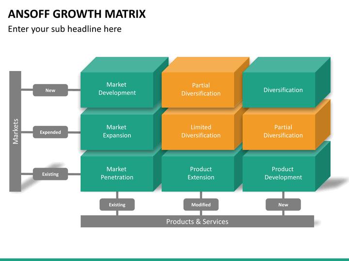 free management ebooks ansoff matrix