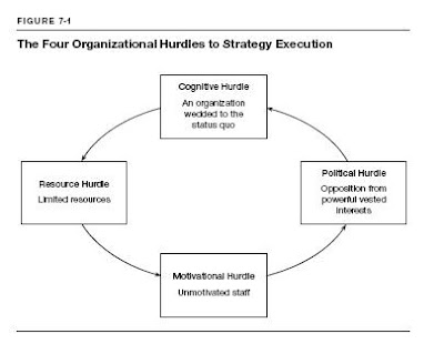 blue ocean strategy pdf ebook