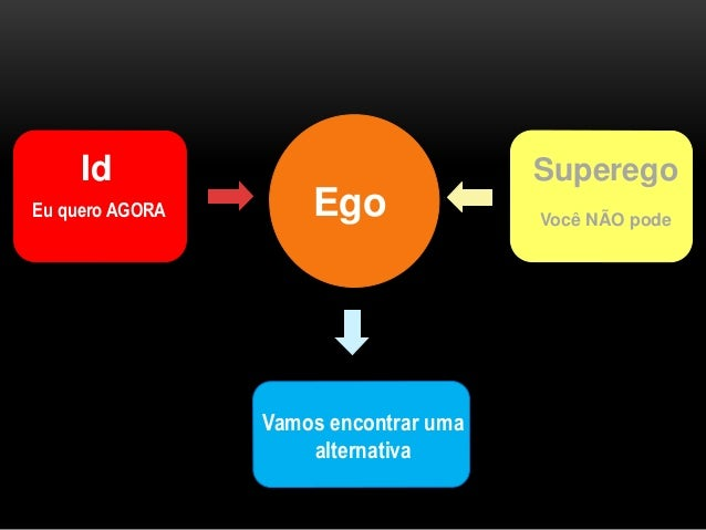 the ego and the id ebook
