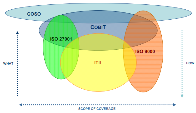 cobit 5 for information security ebook
