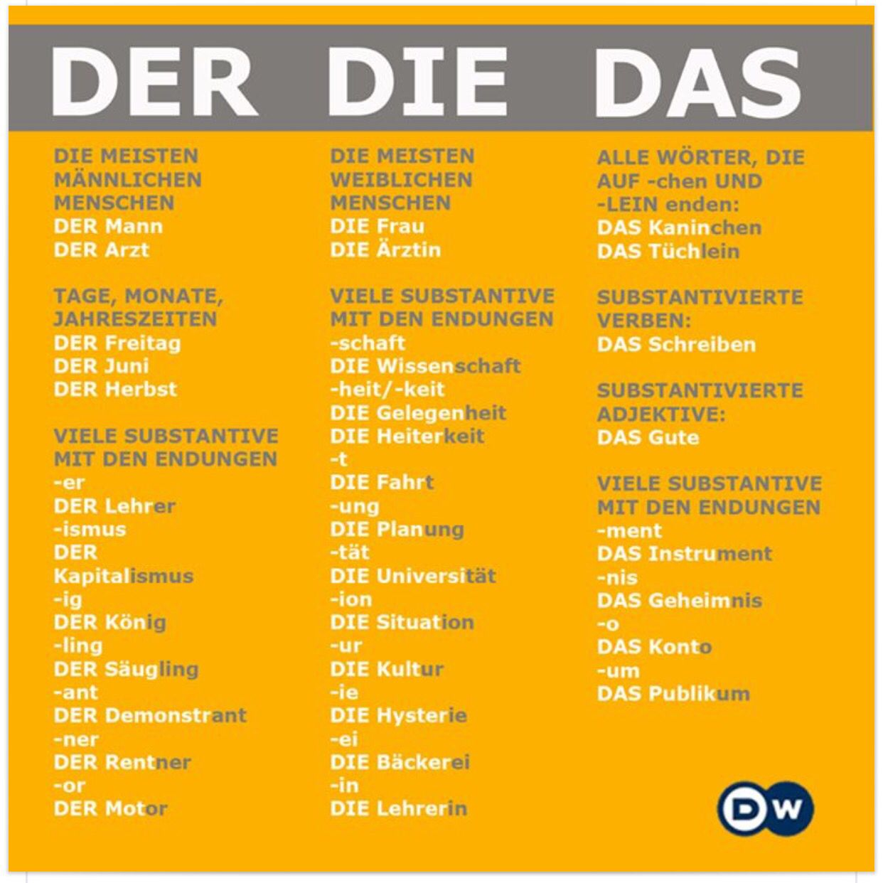english grammar for students of german ebook