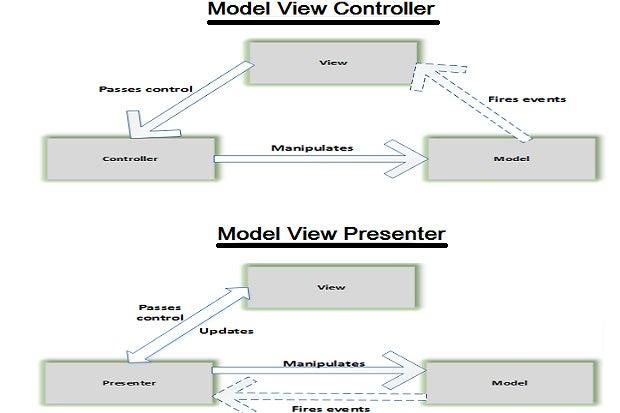 entity framework 6 pdf ebook