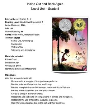 inside out and back again ebook