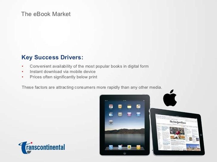 print book sales vs ebook sales